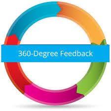 پرسشنامه استاندارد ارزیابی شایستگی های رهبر با استفاده از مدل 360 درجه مورگان وهمکاران(2005)