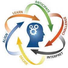 پرسشنامه استاندارد استراتژی یادگیری