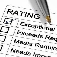 پرسشنامه استاندارد بازخورد عملکرد