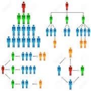 پرسشنامه استاندارد تصویر ذهنی سازمان