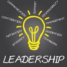 پرسشنامه استاندارد تعیین سبک رهبری
