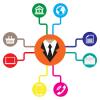 پرسشنامه استاندارد توسعه مدیریت لانگنکر