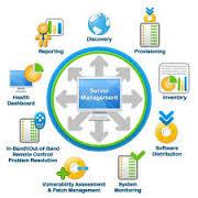 پرسشنامه استاندارد رفتار شهروند سازمانی