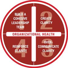 پرسشنامهاستاندارد سلامت سازمانی
