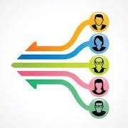 پرسشنامه استاندارد ظرفیت های سازمانی
