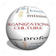پرسشنامه استاندارد فرهنگ سازمانی