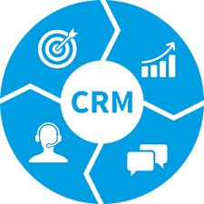 پرسشنامه استاندارد مدیریت ارتباط با مشتری