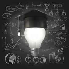 پرسشنامه استاندارد مهارت های کارآفرینی