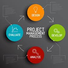 پرسشنامه استاندارد موفقیت مدیریت پروژه