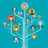 پرسشنامه ظرفیتهای سازمانی