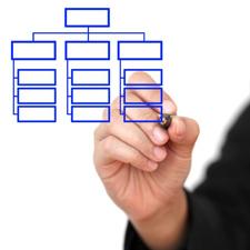 ادبیات نظری ساختار سازمانی