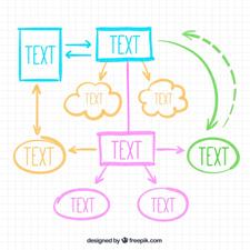 پرسشنامه ارتباطات سازمانی