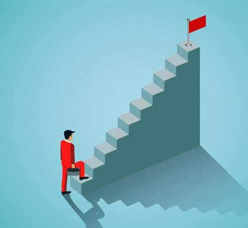 پرسشنامه استاندارد اعتماد سازمانی