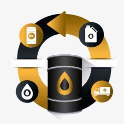 دانلود ترجمه مقاله رابطه بین قیمت نفت، بازار سهام و نرخ ارز: شواهدی از مکزیک