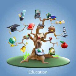 پرسشنامه وفاداري به خدمات آموزشی